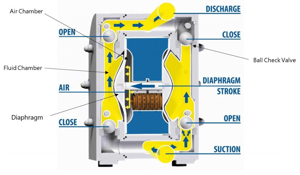 diaphragm pump internal parts diagragm