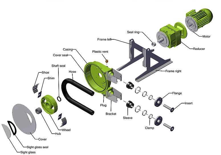 High Pressure Peristaltic Pump Exploded diagram