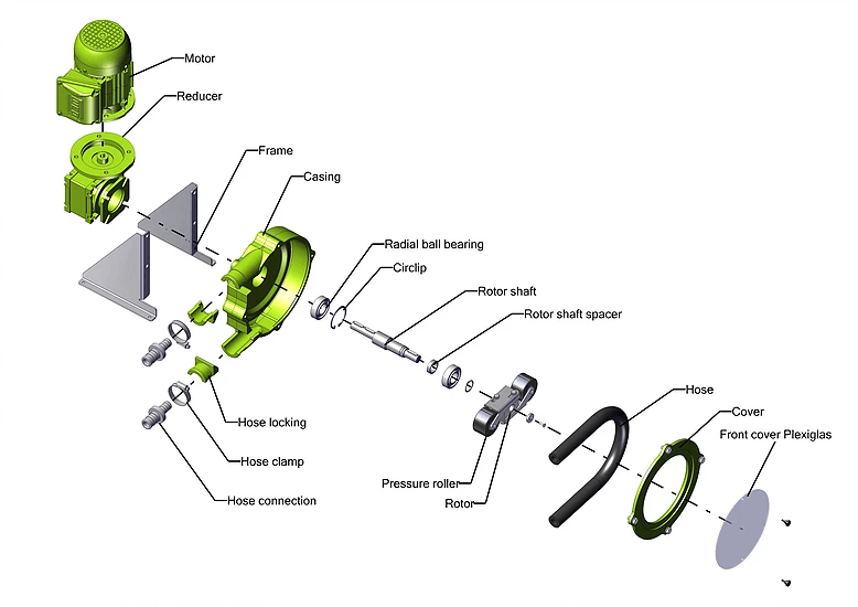 Low Pressure Peristaltic Pump Exploded View