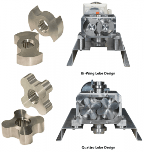 Lobe Designs for Lobe Pump