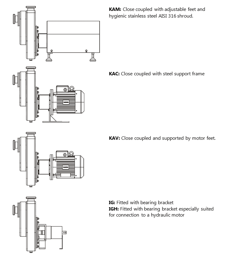 CPC-ZA Self-Priming Centrifugal Pump Configuration Diagrams