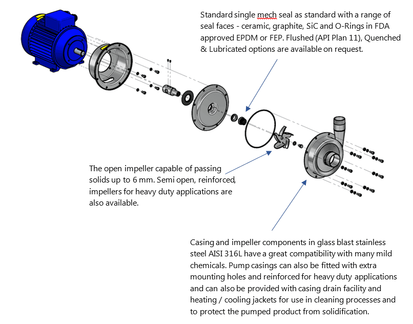 Industrial Centrifugal Pump Features