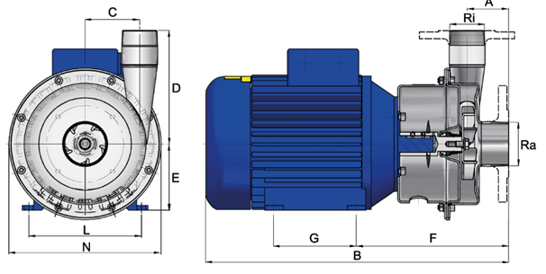 Industrial Centrifugal Pump Close Coupled Design Dimensions