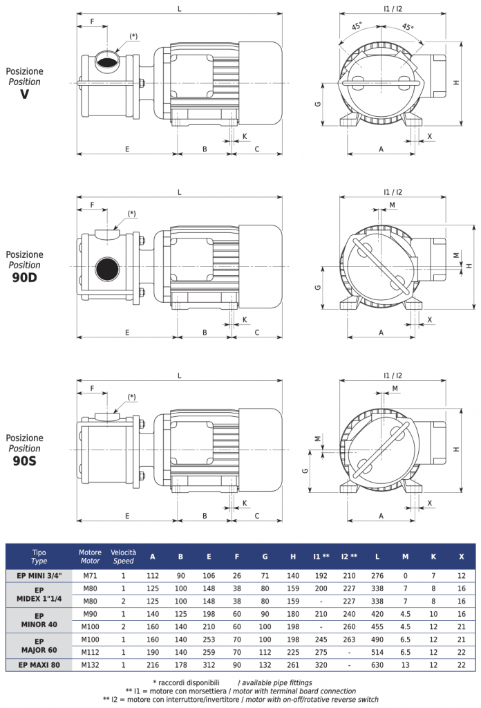 EP Flexible Impeller Pump Series Dimensions