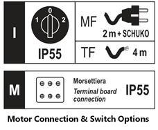 Motor Connection Switch Options for the EP Flexible Impeller Pump Series