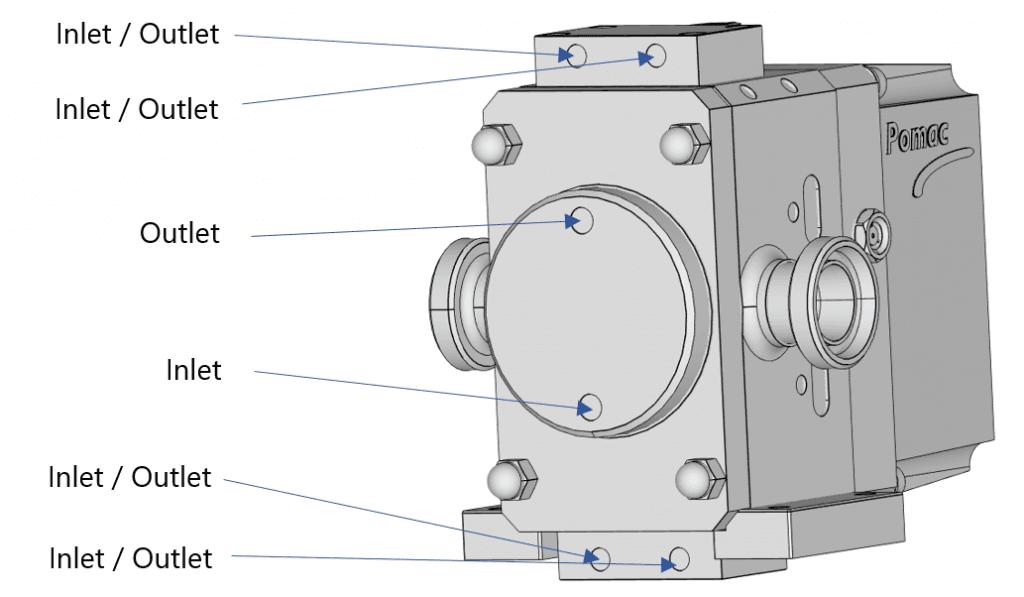 Lobe Pump Heating Jacket Diagram