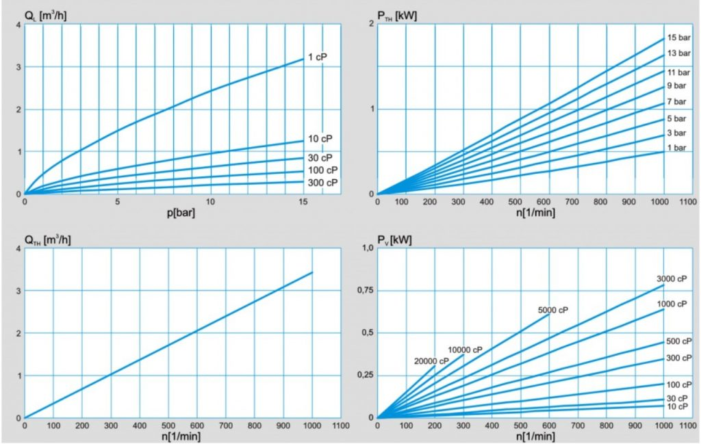 PLP_1 -1_performance_chart