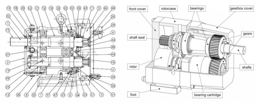 PLP Lobe Pump Traditional_VS_Advanced drawings