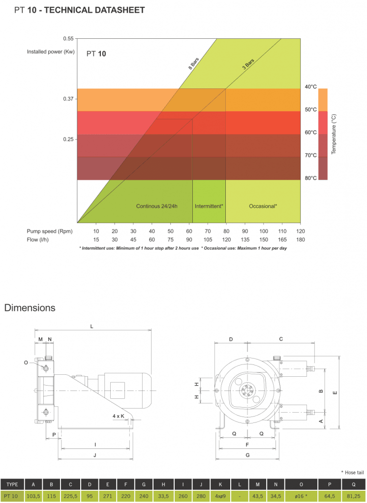 Peristaltic Pump Performance Graph and dimensions for PT10