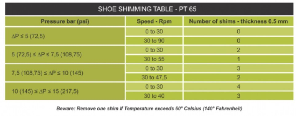 PT_65_Shoe_Shimming_table