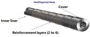 Peristaltic Pump Multilayered hose design