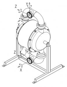 Sanitary Diaphragm Pump manifolds diagram