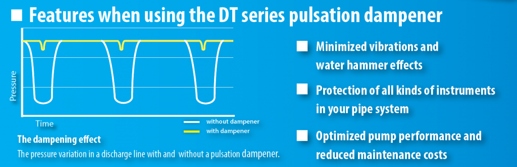 Tapflo DT Pulsation Dampener features