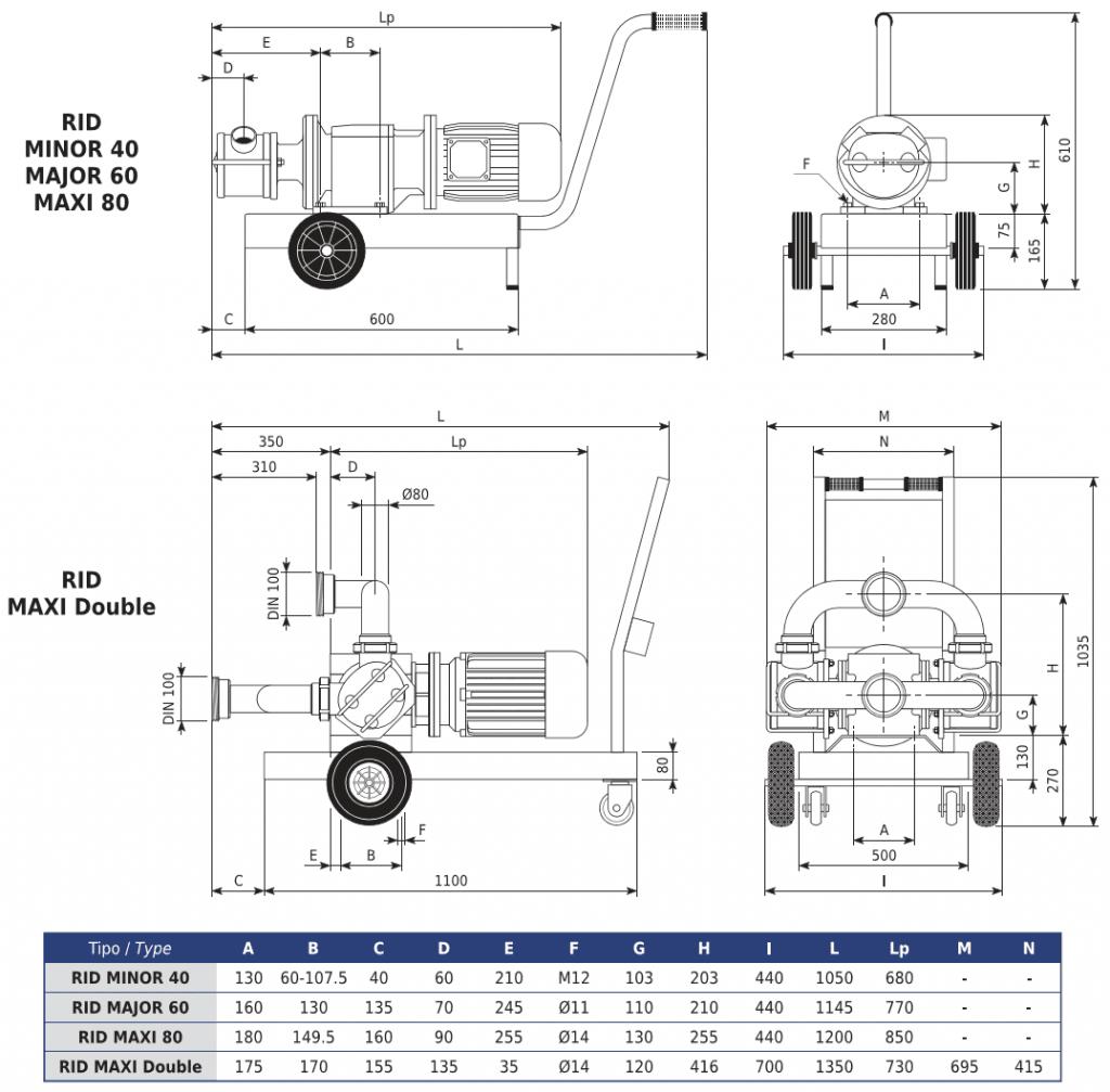 Gearbox Drive Flexible Impeller Pump Dimensions