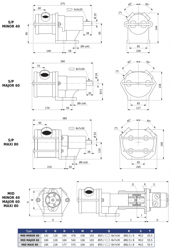 SP and MIDI Flexible Impeller Pump Dimensions