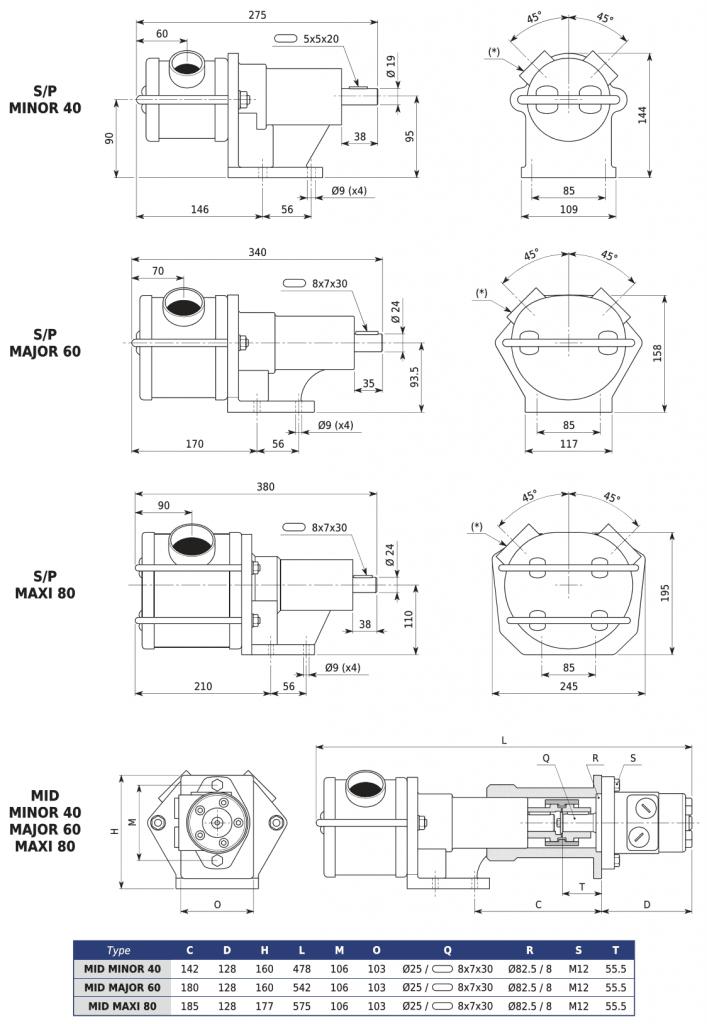 SP and MIDI Flexible Impeller Pump Dimensions