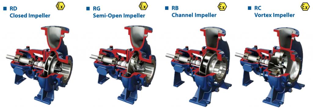 Salvatore Robuschi Centrifugal Process Pump Range