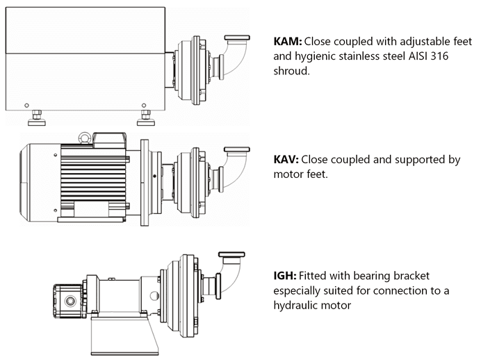 Sanitary Liquid Ring Pump Design Variants