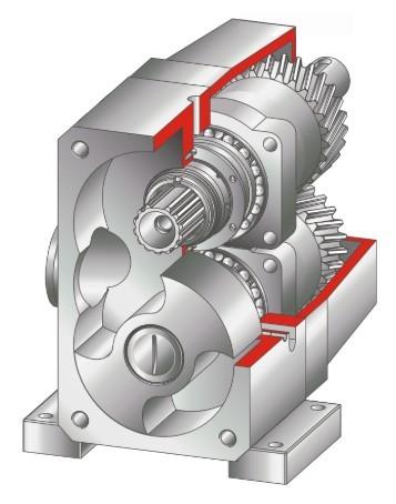 Sanitary Lobe Pump Operating Principle Diagram