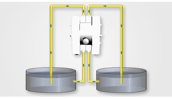 Installation diagram of Twin Diaphragm Pump