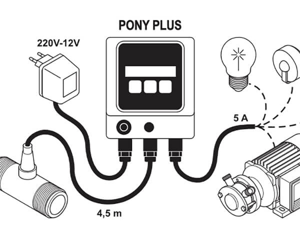 Pony Plus Batch Controller