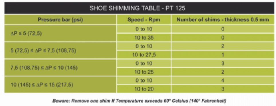 PT_125_Shoe_shimming_table