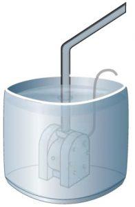Diaphragm Pump submerged installation