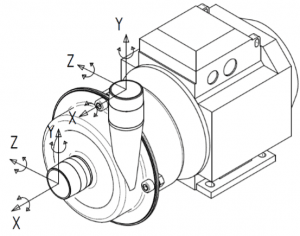 Hygienic Centrifugal Pump Inlet and outlet connections