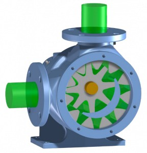 Gear Pump Operating diagram