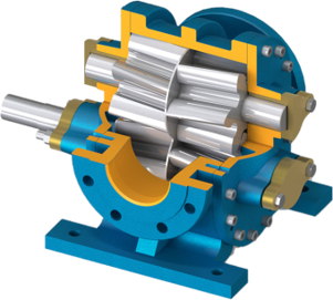 Helical External Gear Pumps