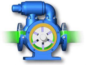 Vane Pump Operating Principle