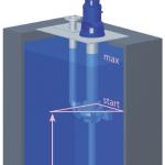 Vertical Immersion Centrifugal Pump Installation