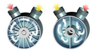 Liquid ring pump operation