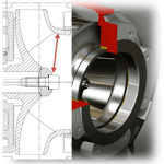 RB Multi-Channel Impeller Functionality