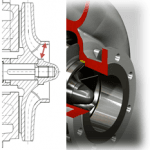RD Close Impeller Functionality