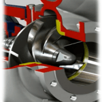 RG Semi-Open Impeller Type